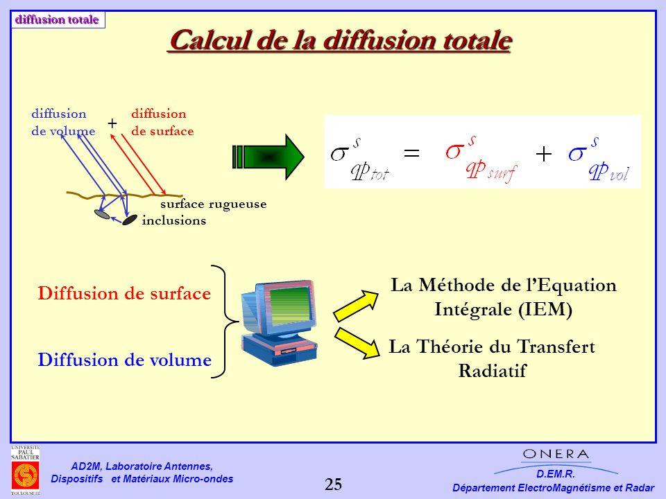 Calcul de la diffusion totale