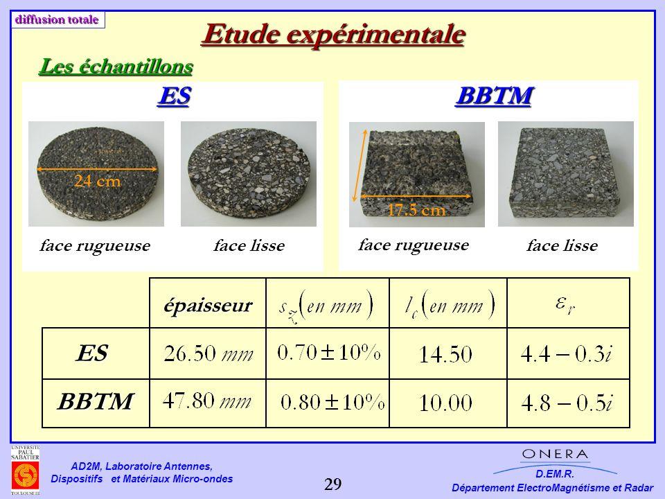 Etude expérimentale ES BBTM ES BBTM Les échantillons épaisseur 24 cm