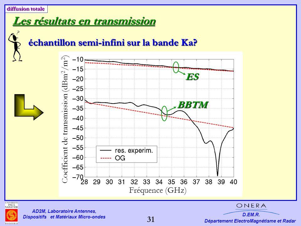 Les résultats en transmission échantillon semi-infini sur la bande Ka