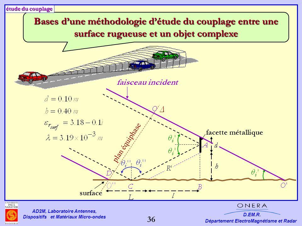 étude du couplage Bases d'une méthodologie d'étude du couplage entre une surface rugueuse et un objet complexe.