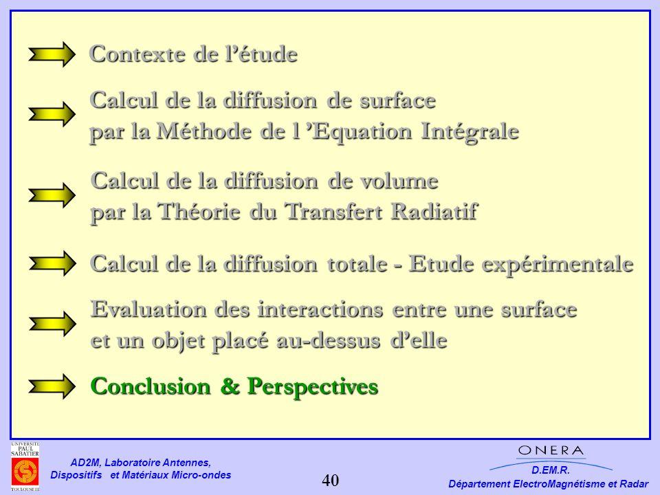 Calcul de la diffusion de volume par la Théorie du Transfert Radiatif