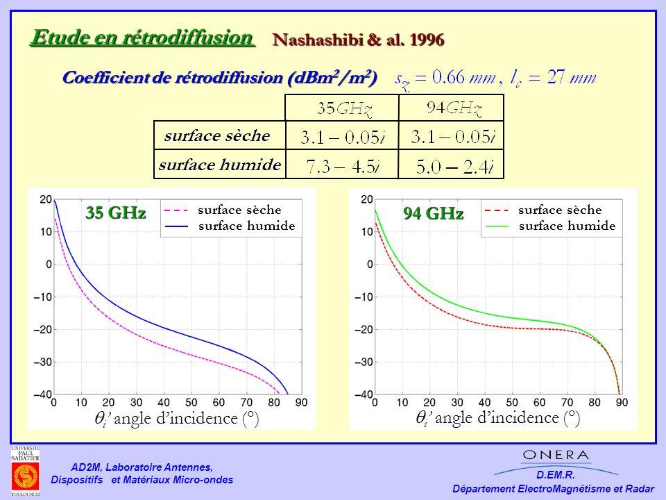 Etude en rétrodiffusion Coefficient de rétrodiffusion (dBm2/m2)