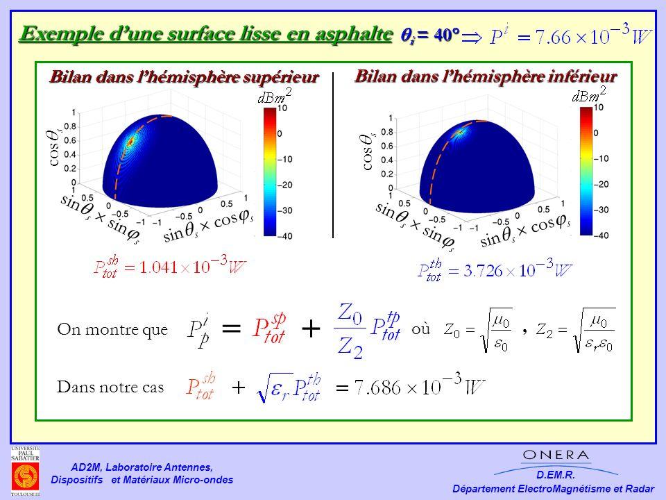 = + Exemple d'une surface lisse en asphalte i = 40