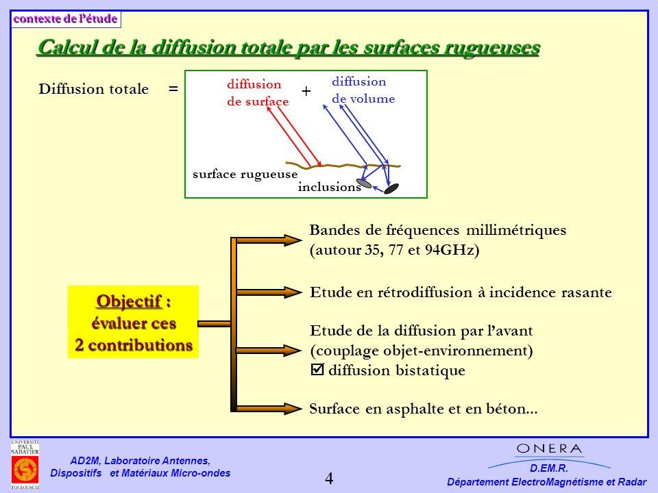 Calcul de la diffusion totale par les surfaces rugueuses
