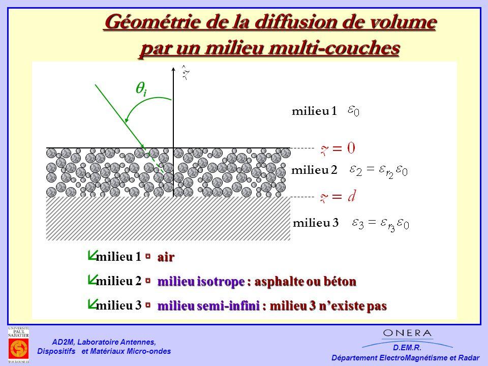 Géométrie de la diffusion de volume par un milieu multi-couches