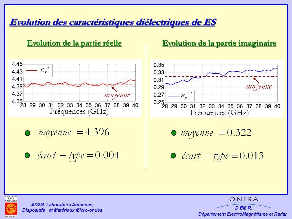 Evolution des caractéristiques diélectriques de ES