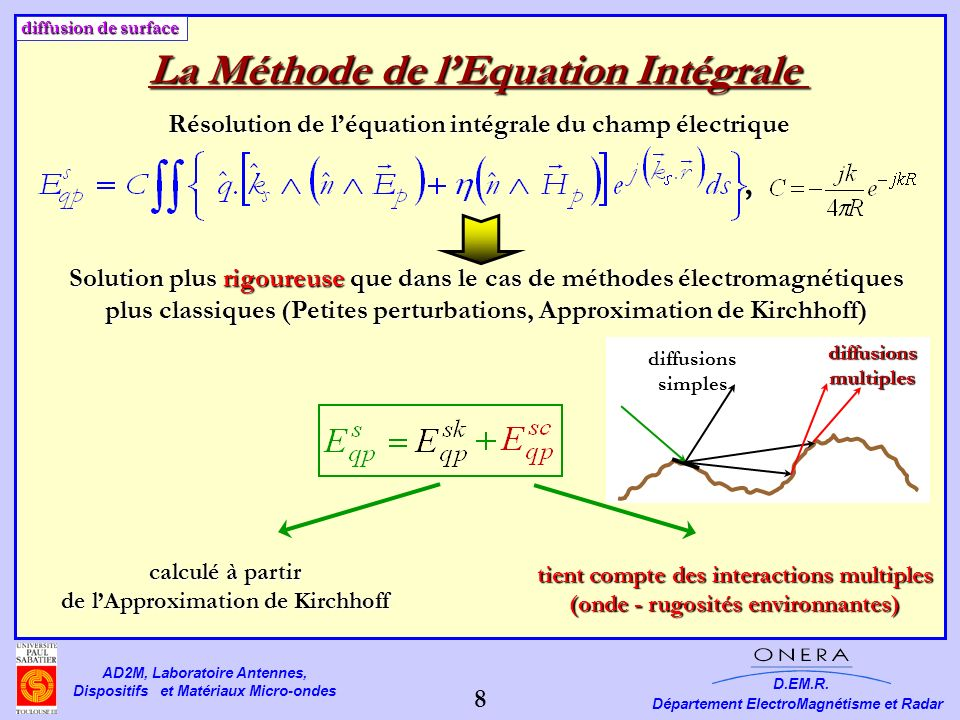 La Méthode de l'Equation Intégrale