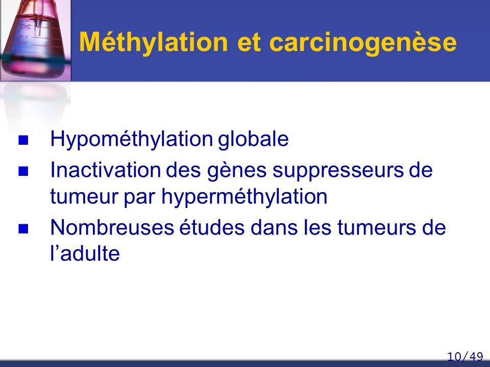 Méthylation et carcinogenèse