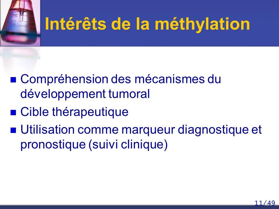 Intérêts de la méthylation