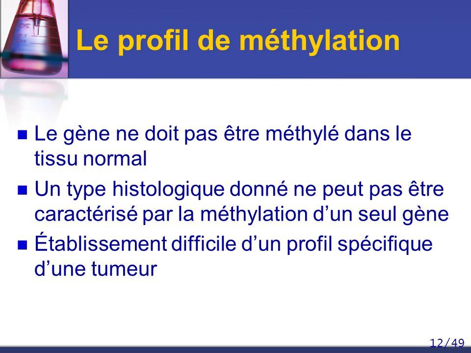 Le profil de méthylation