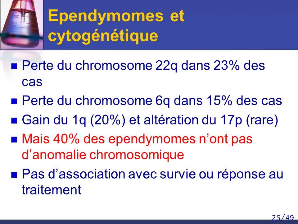 Ependymomes et cytogénétique
