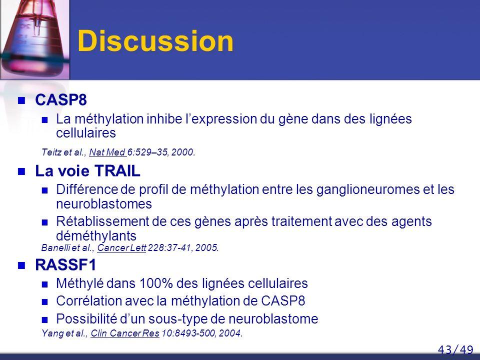 Discussion CASP8 La voie TRAIL RASSF1