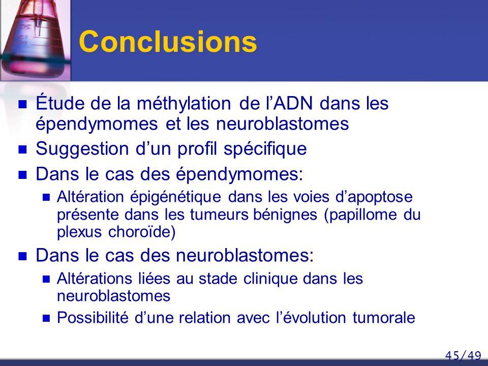 Conclusions Étude de la méthylation de l'ADN dans les épendymomes et les neuroblastomes. Suggestion d'un profil spécifique.