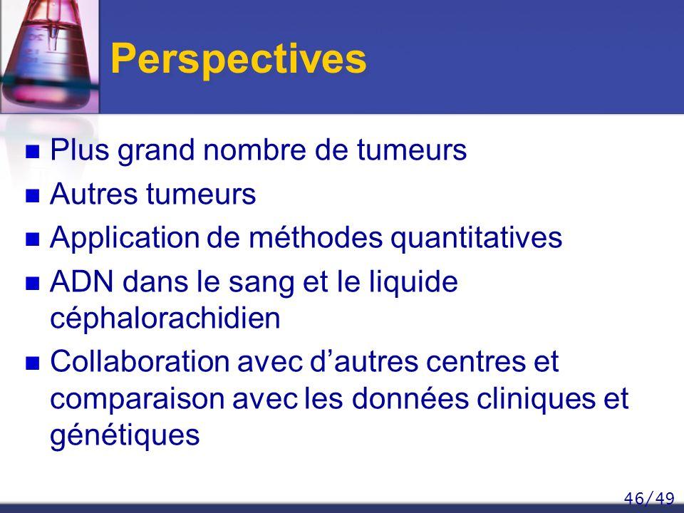 Perspectives Plus grand nombre de tumeurs Autres tumeurs