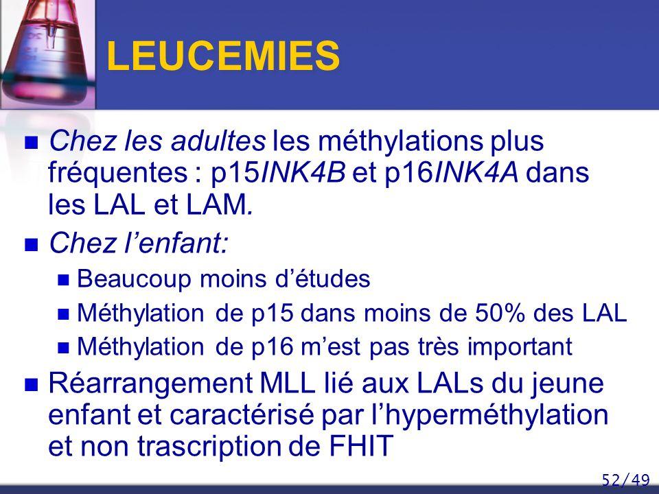 LEUCEMIES Chez les adultes les méthylations plus fréquentes : p15INK4B et p16INK4A dans les LAL et LAM.