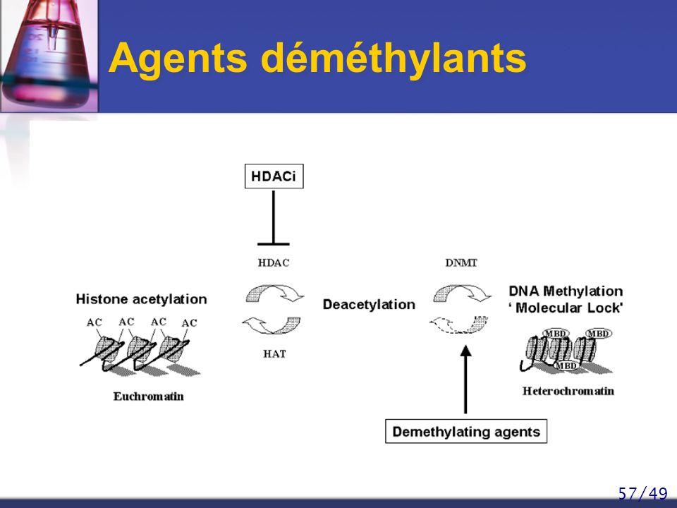 Agents déméthylants