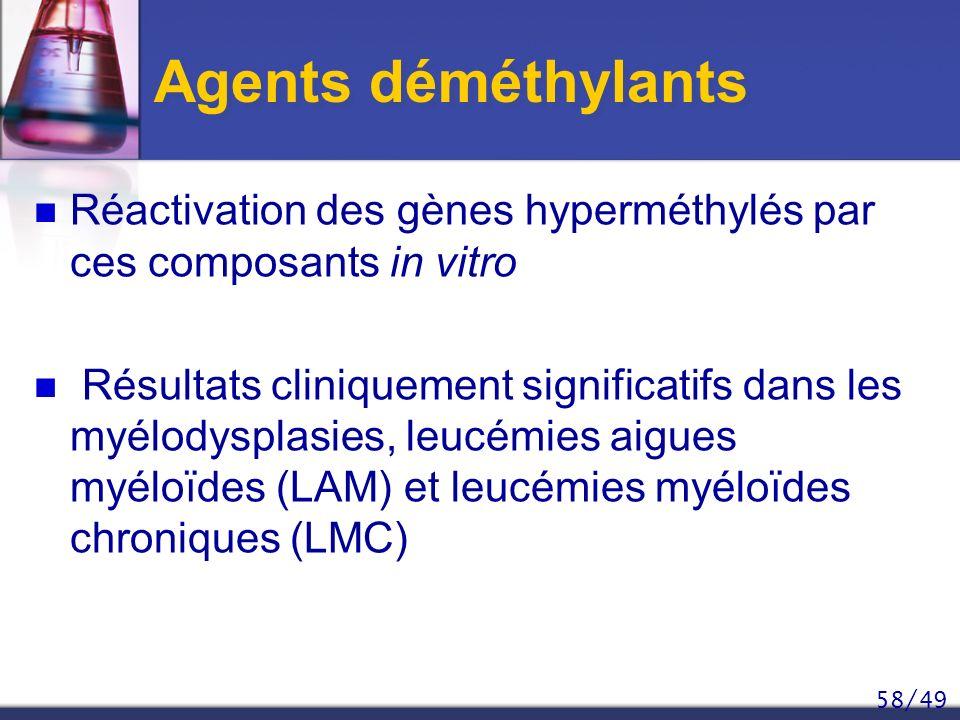 Agents déméthylants Réactivation des gènes hyperméthylés par ces composants in vitro.