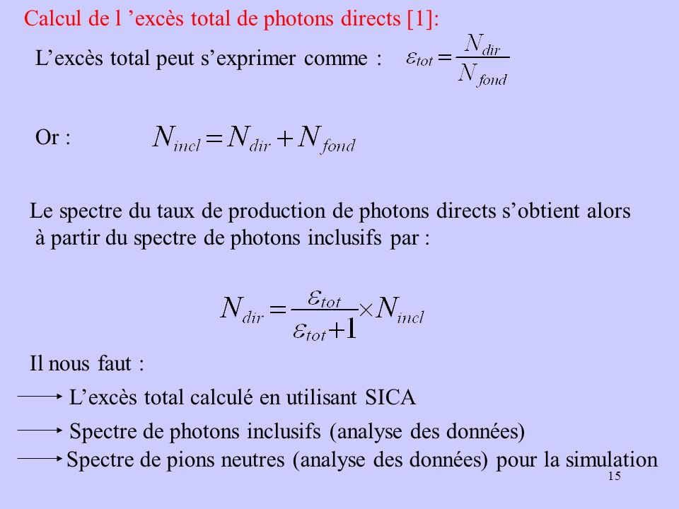 Calcul de l 'excès total de photons directs [1]: