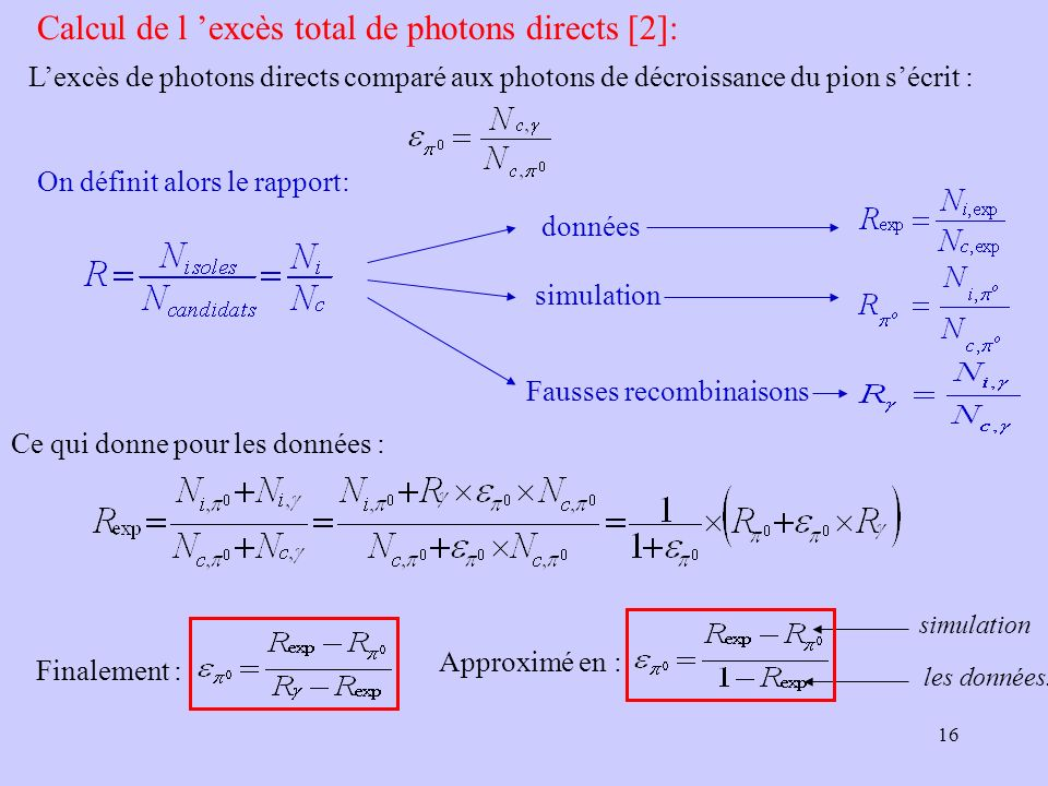 Calcul de l 'excès total de photons directs [2]: