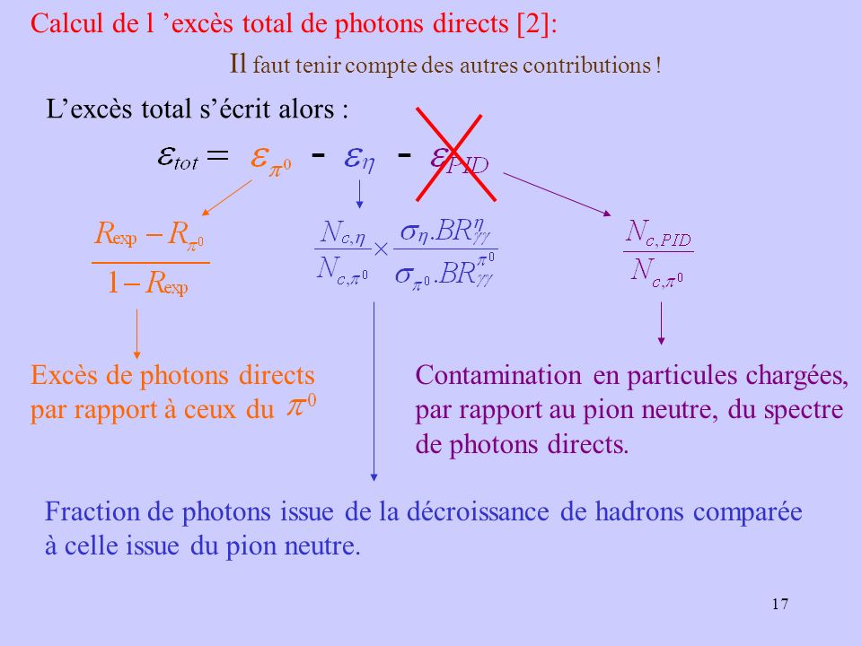 - - Calcul de l 'excès total de photons directs [2]: