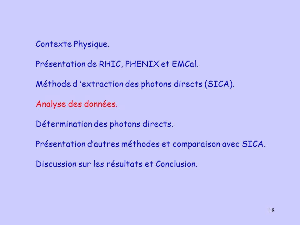 Contexte Physique. Présentation de RHIC, PHENIX et EMCal. Méthode d 'extraction des photons directs (SICA).