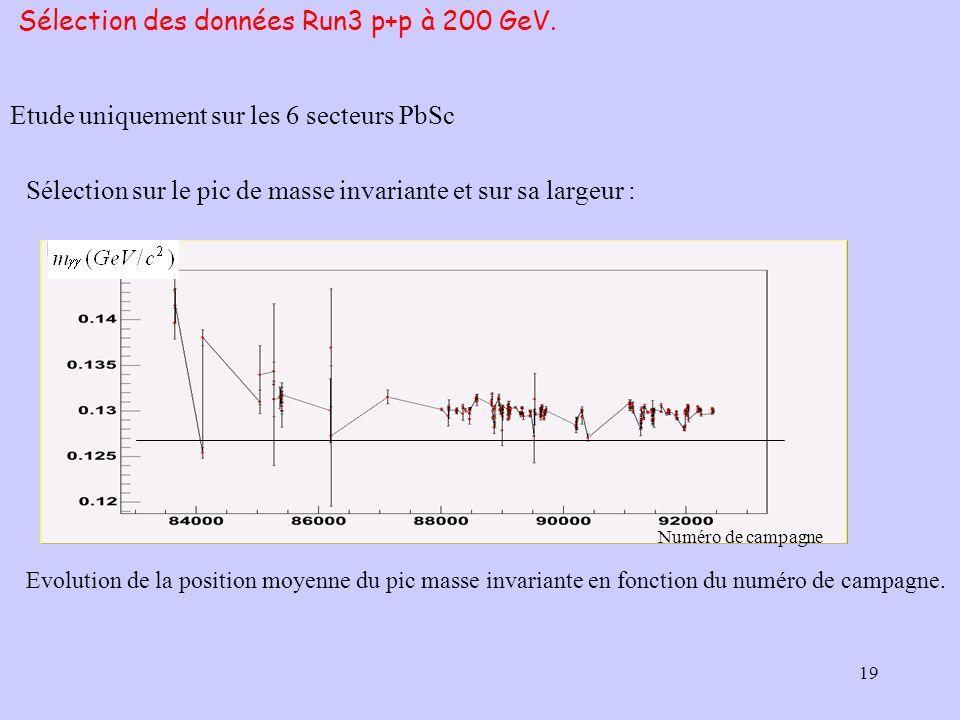 Sélection des données Run3 p+p à 200 GeV.