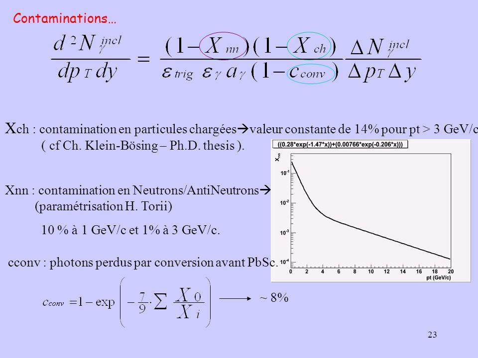 Contaminations… Xch : contamination en particules chargéesvaleur constante de 14% pour pt > 3 GeV/c.