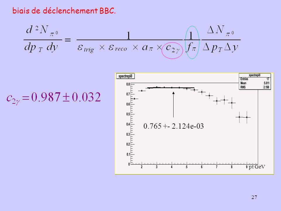 biais de déclenchement BBC.