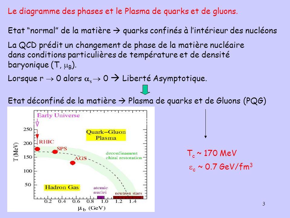 Le diagramme des phases et le Plasma de quarks et de gluons.