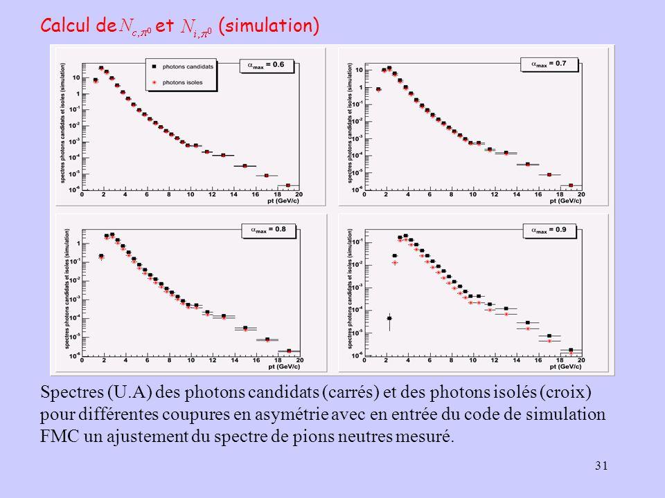 Calcul de et (simulation)