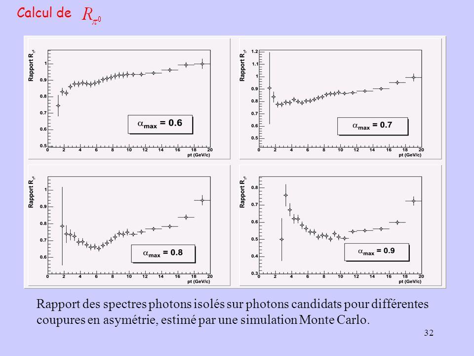 Calcul de Rapport des spectres photons isolés sur photons candidats pour différentes.