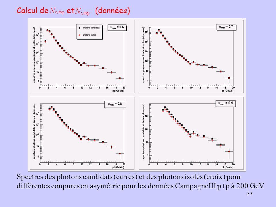 Calcul de et (données) Spectres des photons candidats (carrés) et des photons isolés (croix) pour.