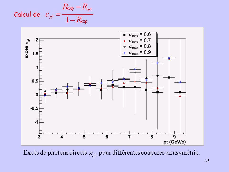 Calcul de Excès de photons directs pour différentes coupures en asymétrie.