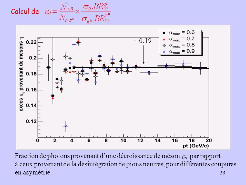 Calcul de ~ 0.19. Fraction de photons provenant d'une décroissance de méson par rapport.