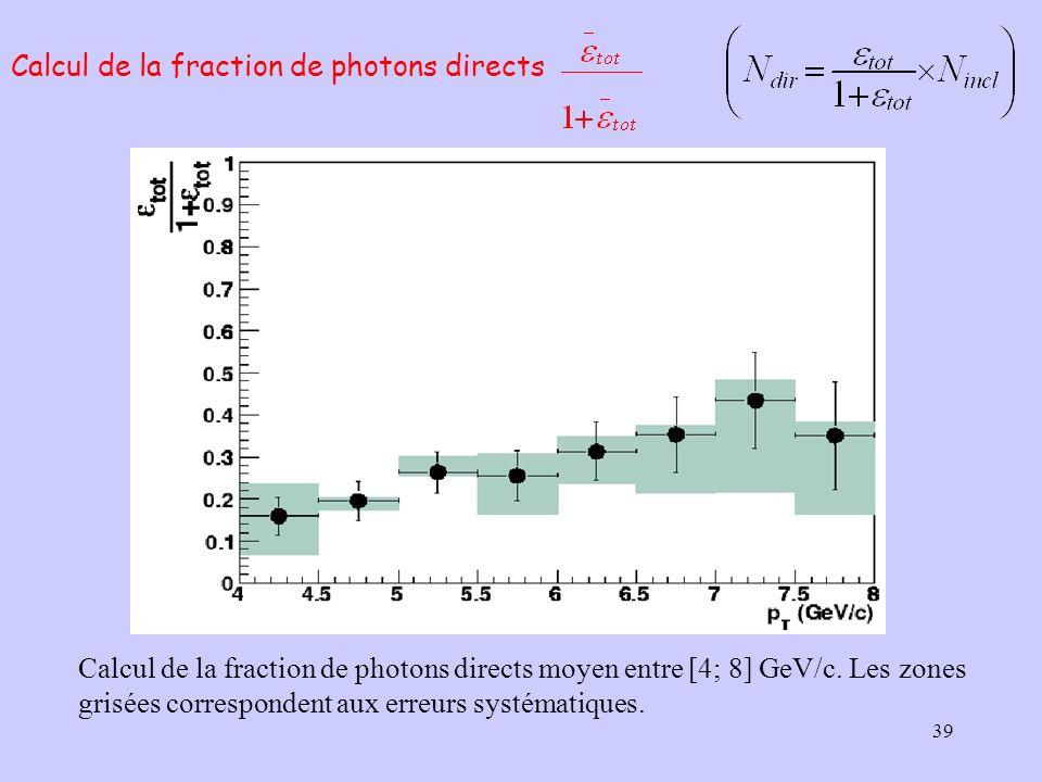 Calcul de la fraction de photons directs