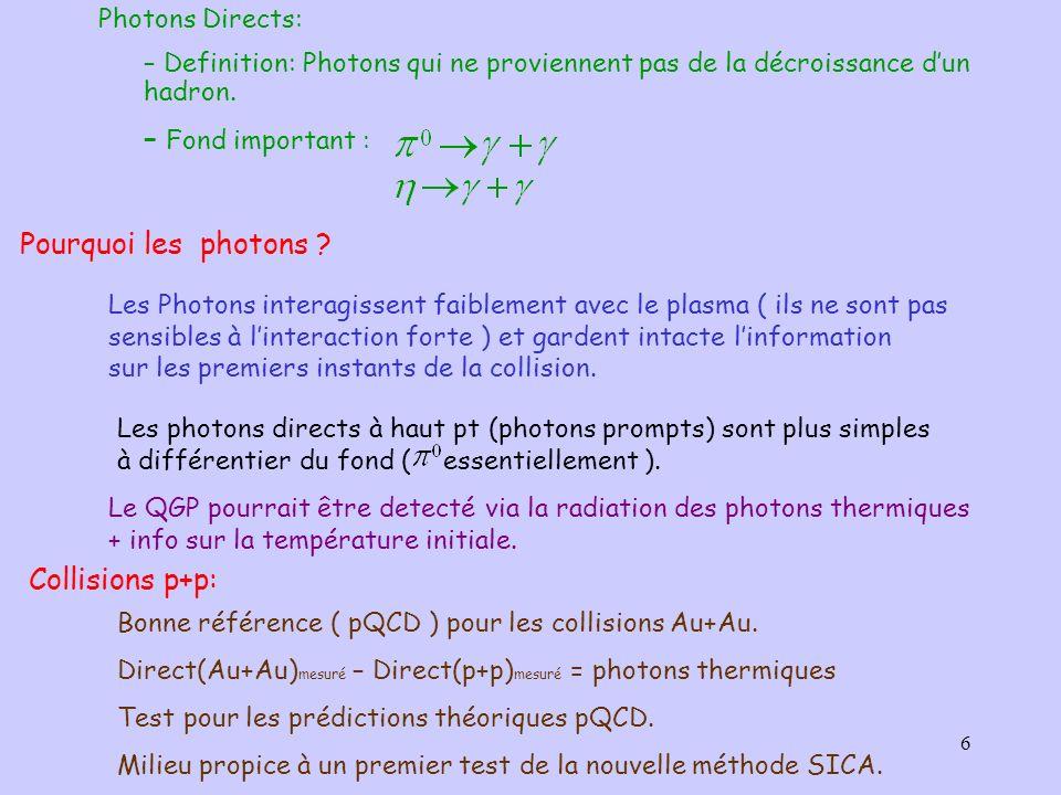 Fond important : Pourquoi les photons Collisions p+p: