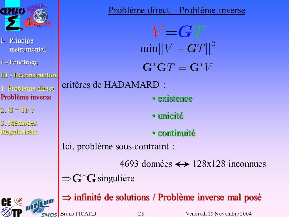 Problème direct – Problème inverse