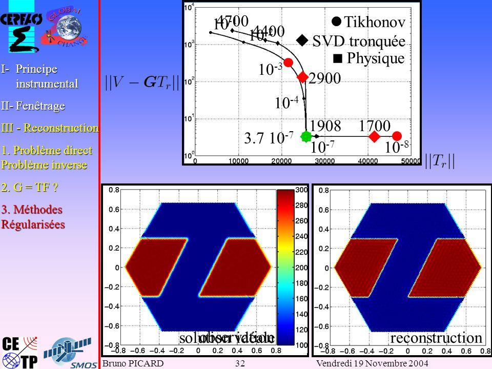 10-1 4700 Tikhonov 4400 10-2 SVD tronquée Physique 10-3 2900 10-4 1908