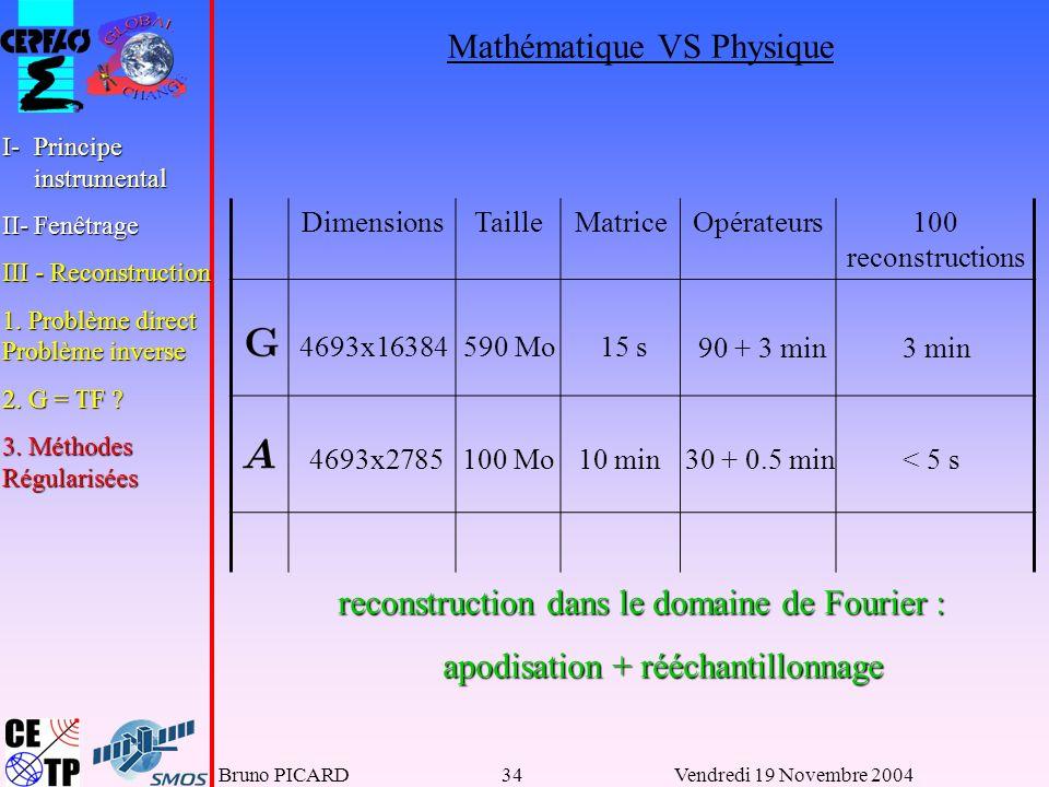 Mathématique VS Physique