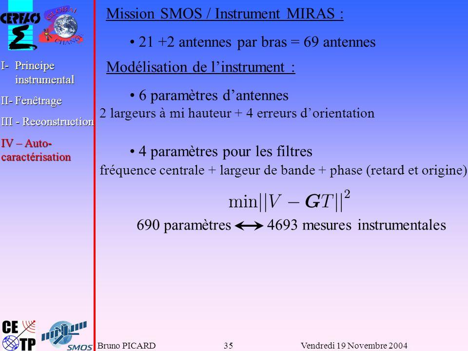 Mission SMOS / Instrument MIRAS :