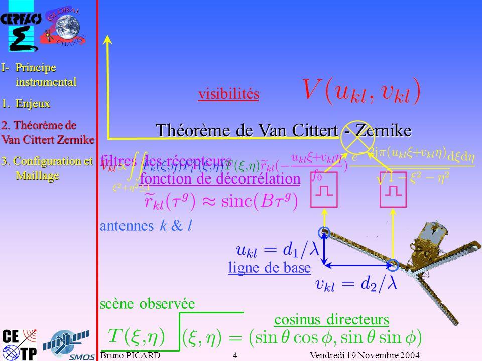 Théorème de Van Cittert - Zernike