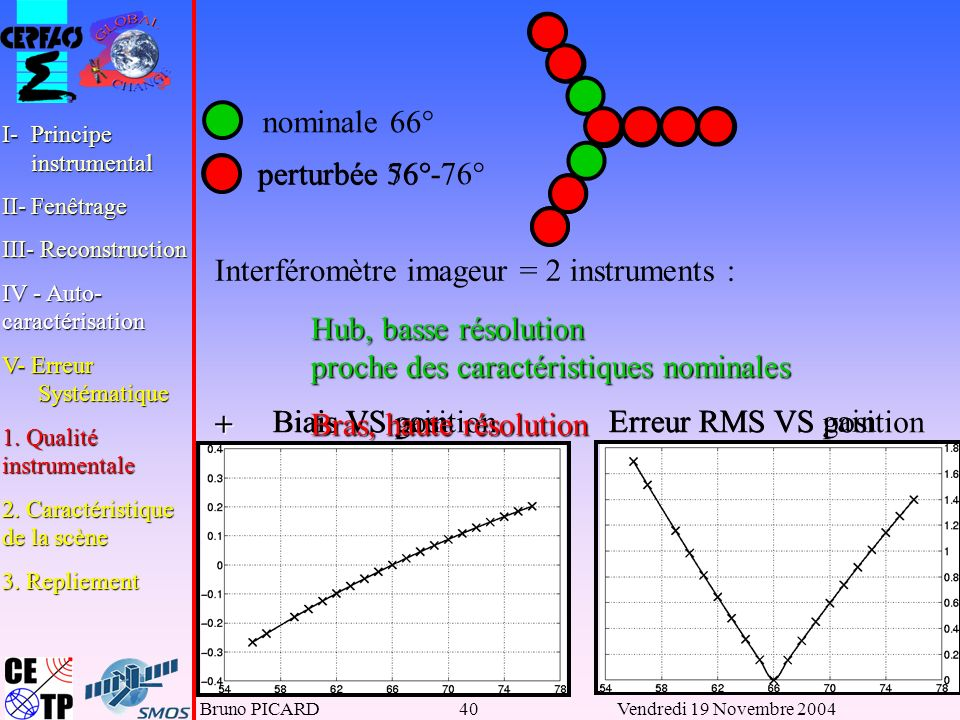 Interféromètre imageur = 2 instruments :