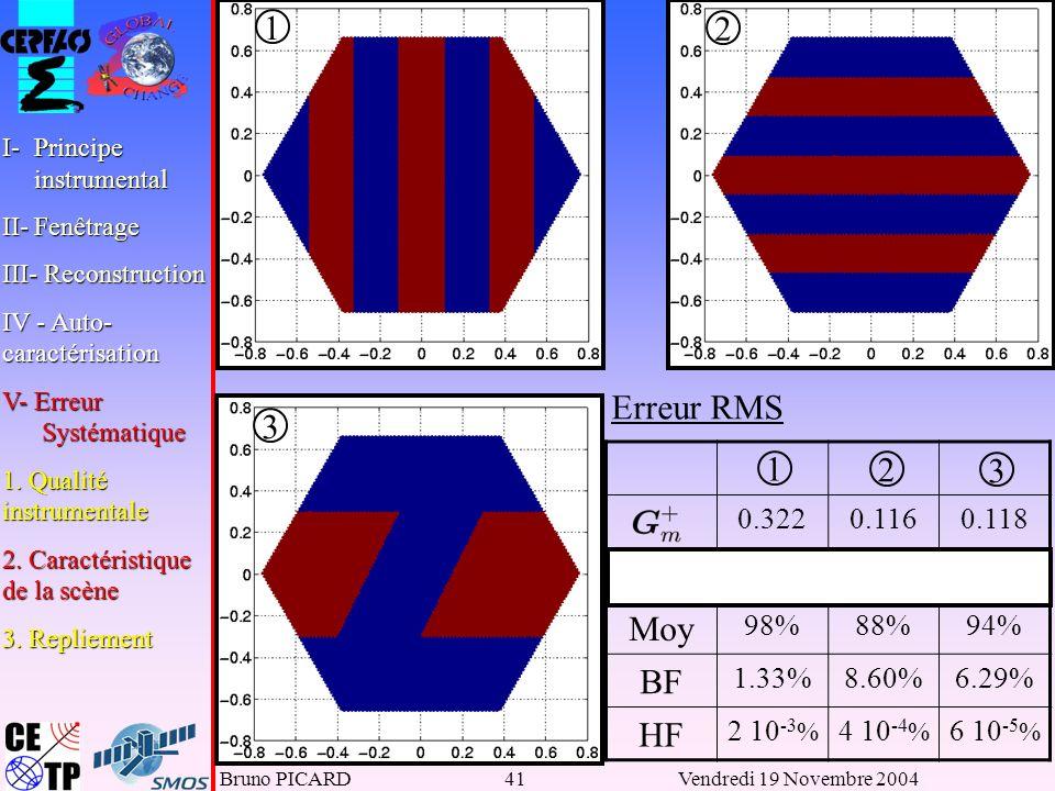 1 2. I- Principe instrumental. II- Fenêtrage. III- Reconstruction. IV - Auto- caractérisation.