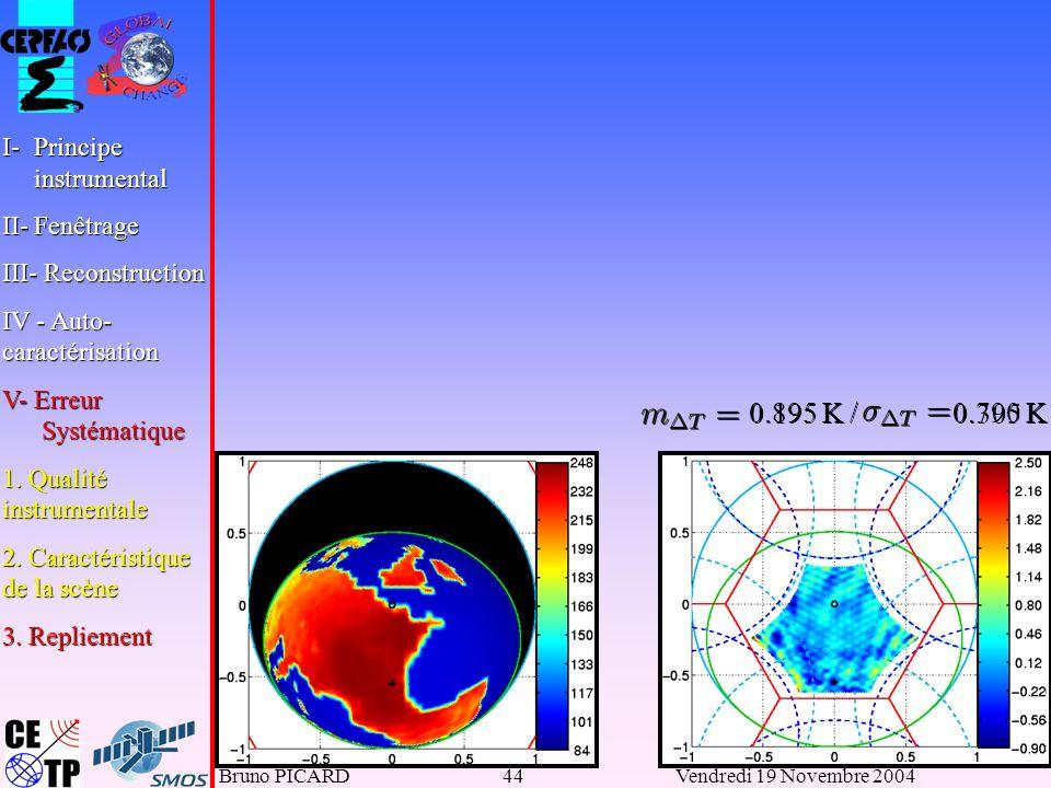 0.895 K / 0.790 K 0.195 K / 0.305 K I- Principe instrumental