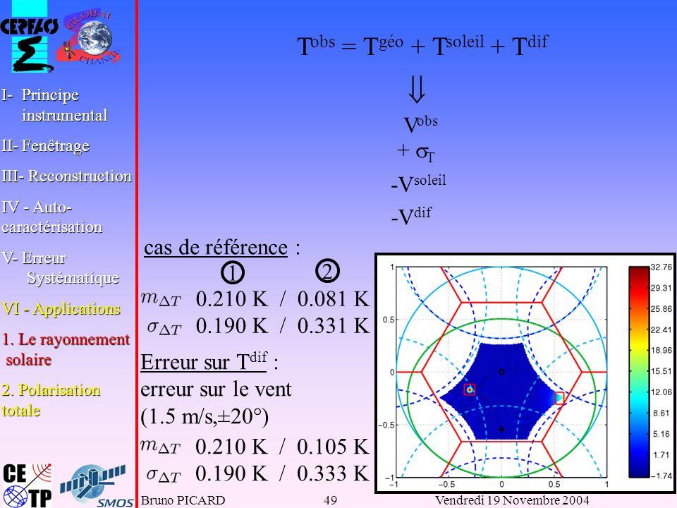  Tobs = Tgéo + Tsoleil + Tdif Vobs + T -Vsoleil -Vdif