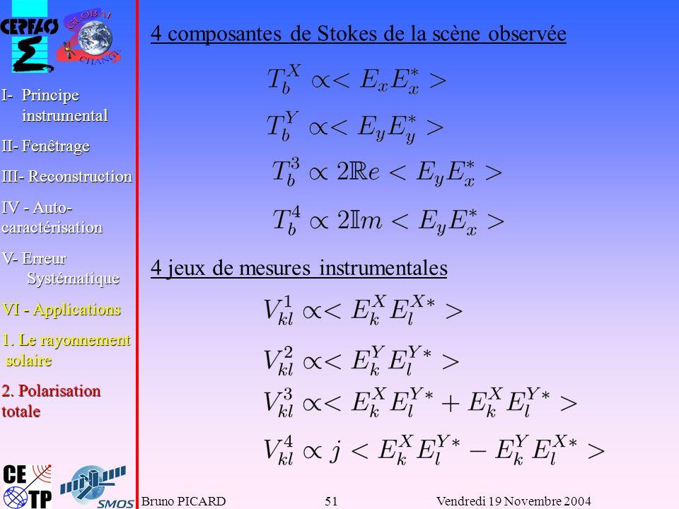 4 composantes de Stokes de la scène observée
