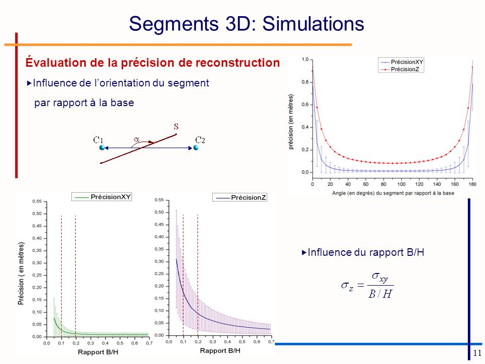 Segments 3D: Simulations