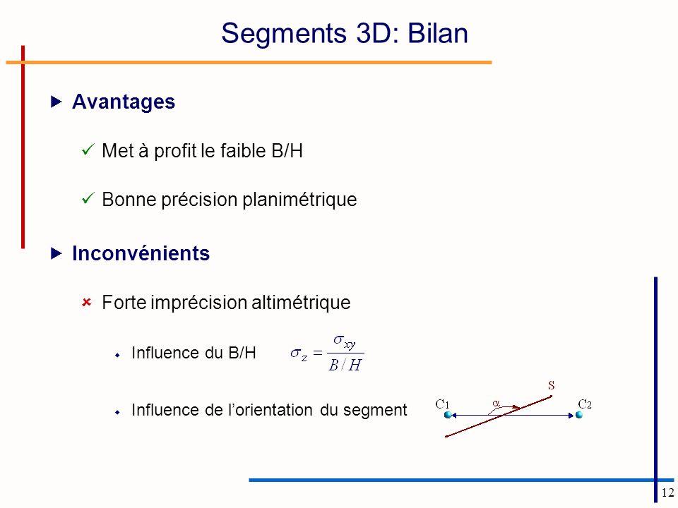Segments 3D: Bilan Avantages Inconvénients Met à profit le faible B/H