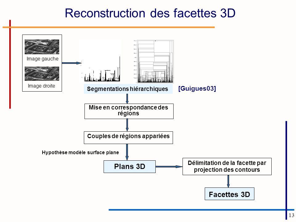 Reconstruction des facettes 3D