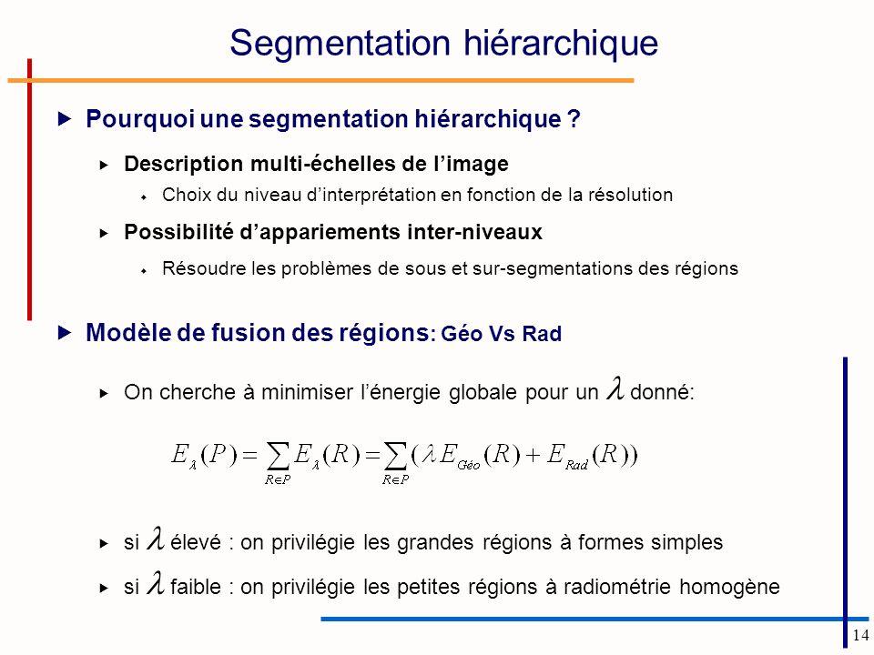 Segmentation hiérarchique